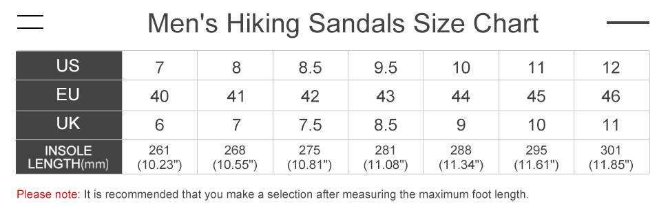 Men's Waterproof Hiking Sandals Closed Toe Athletic Sport Sandals for Summer Outdoor Beach