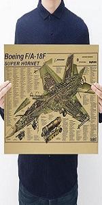 Aircraft Structure A-18F Super Hornet Design Figure