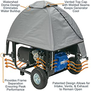 GenTent keeps your generator safe and portable. Maintains cooling profile