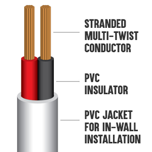 Stranded Multitwist audio cable