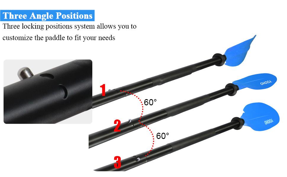 Three angle positions