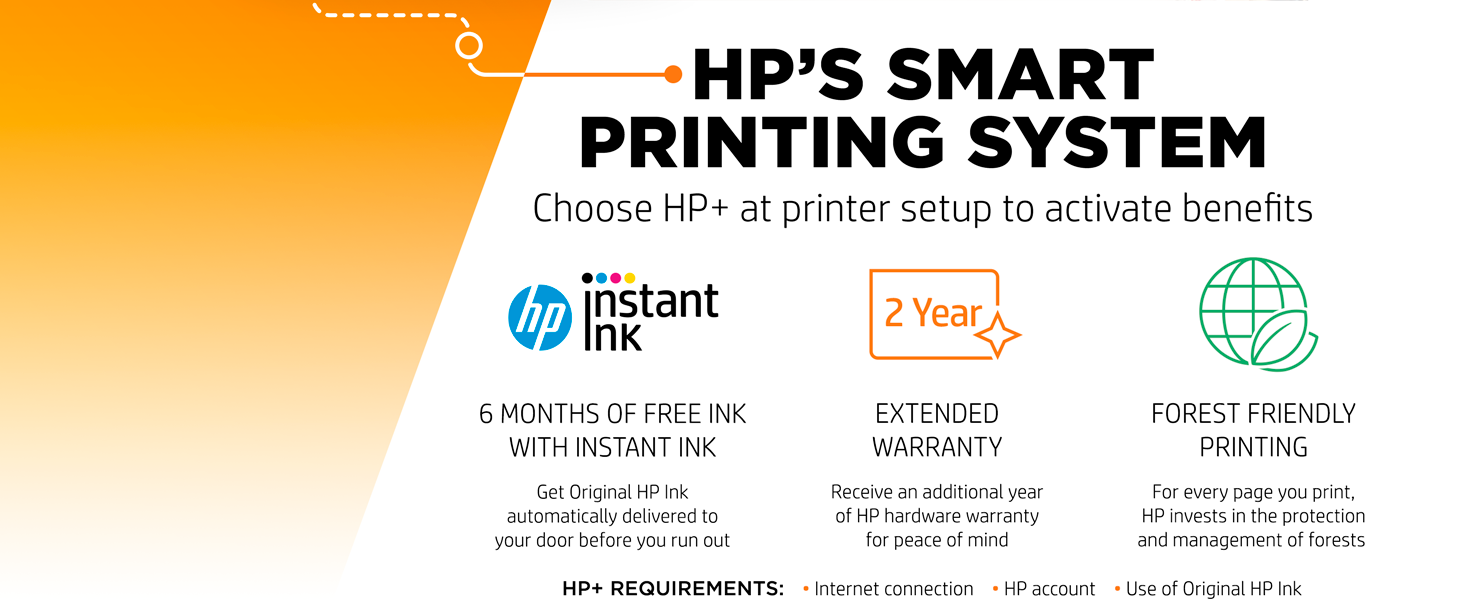 HP's smart printing system