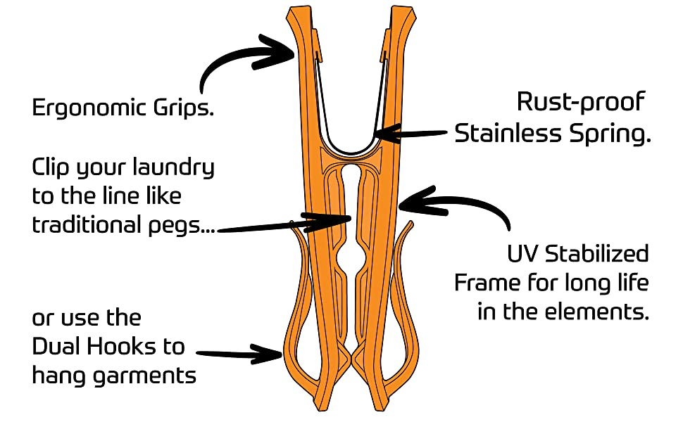HEGS Clothespin with Hooks feature diagram