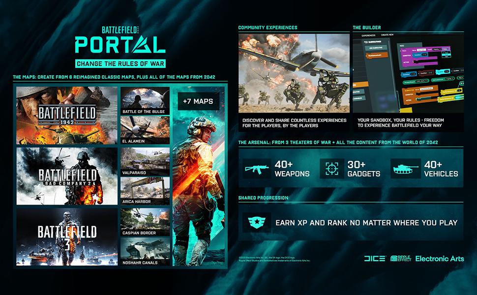 Battlefield 2042 Portal Info Banner