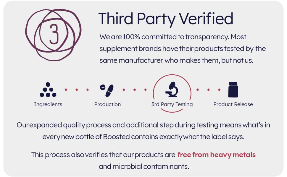 Third Party Verified