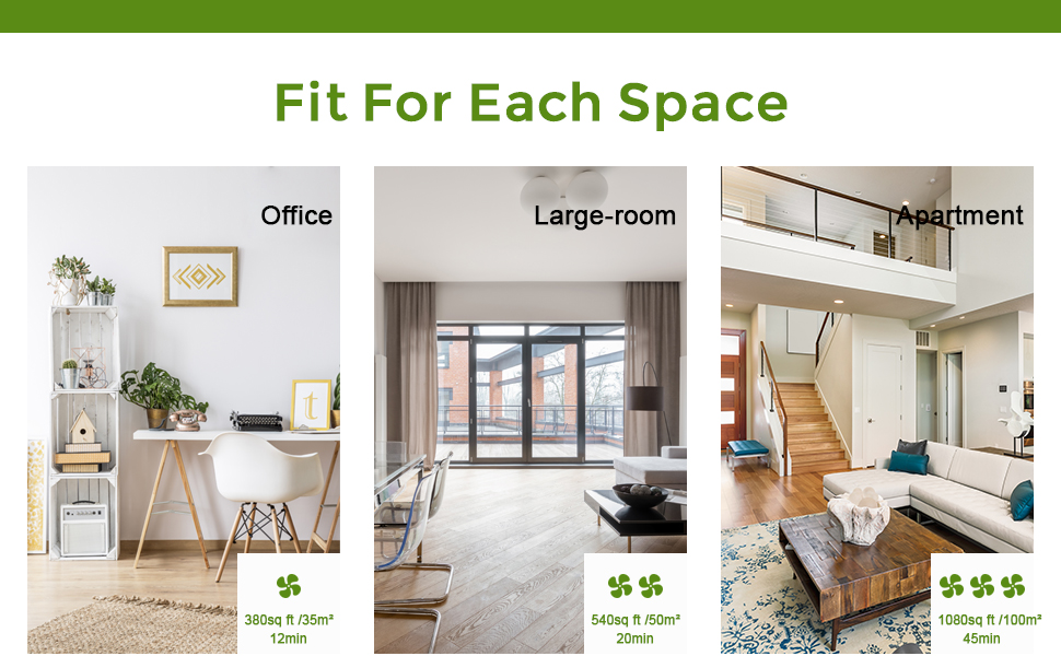 Fit for each space  True HEPA Air Purifier For Extra Large Room、home  、bedroom、apartment、office
