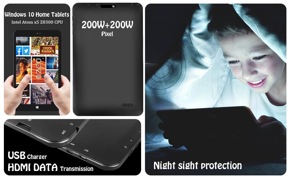 HDMI Data Transmission