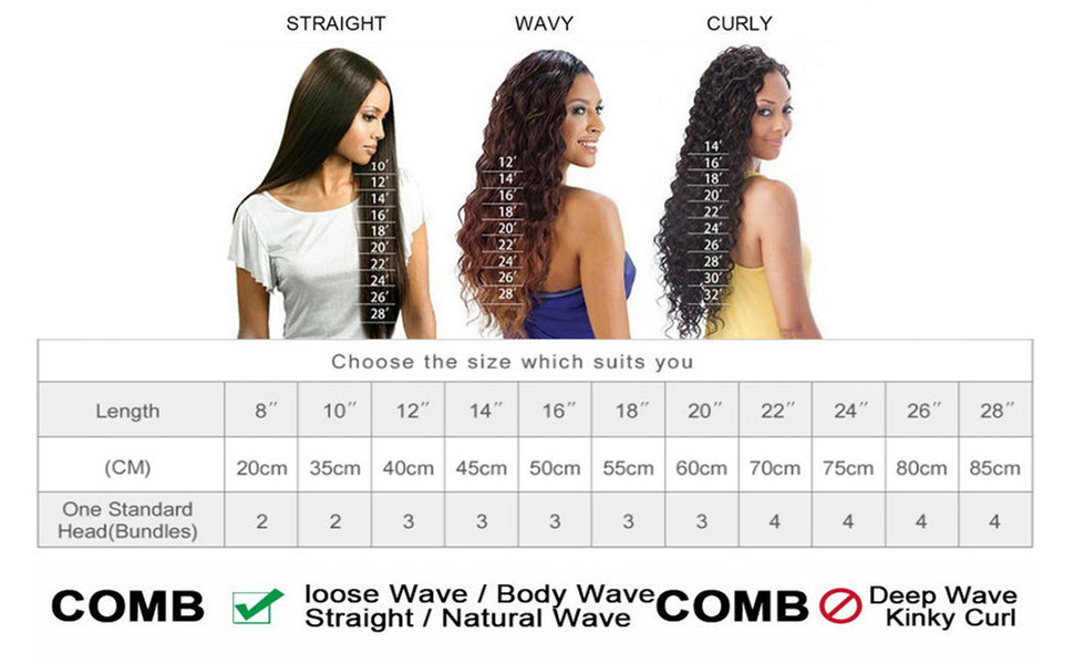 How To Measure Hair Length And Take Care