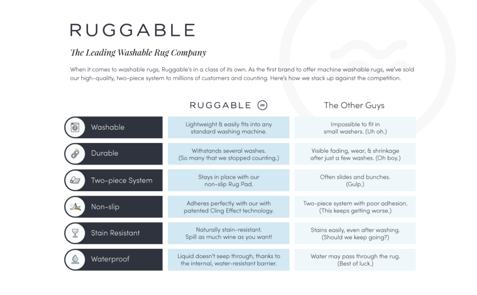 Ruggable vs The Other Guys