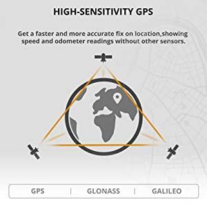 High-sensitivity GPS