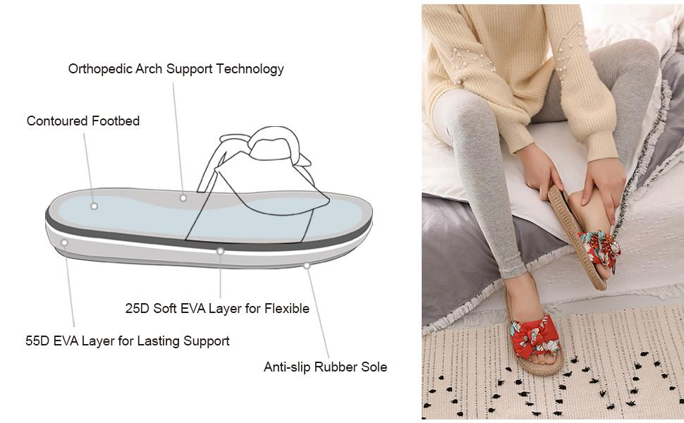 Orthopedic Arch Support Slippers with Technology Footbed, Have Soft EVA and Anti-slip Rubber Sole