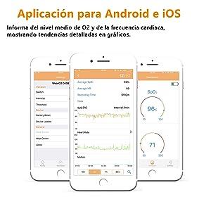 Aplicación para Android e iOS