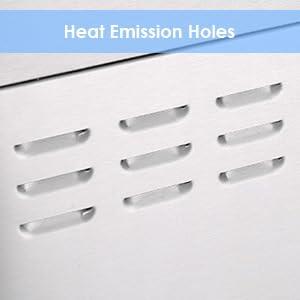 Heat Emission Holes