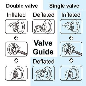 Valve Guide