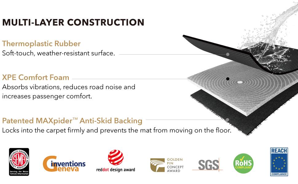Premium Material Construction