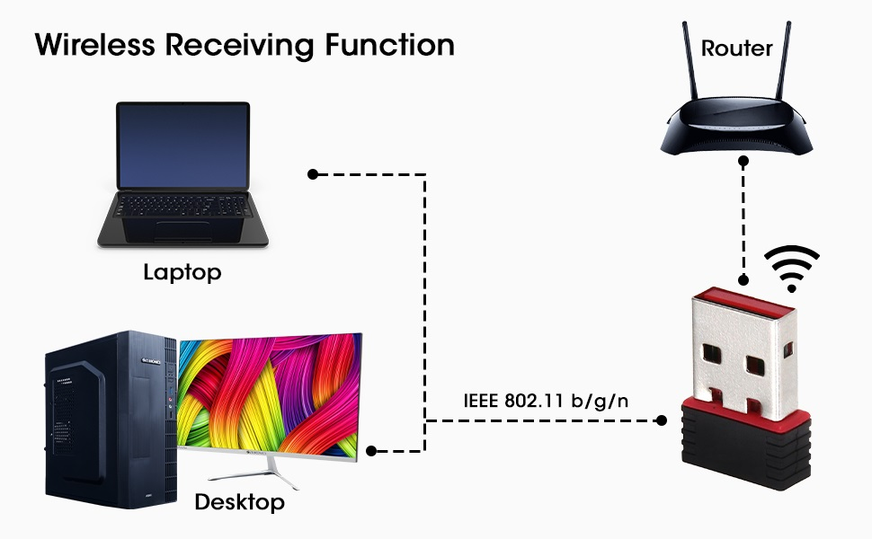 wifi adapter and bluetooth for pc