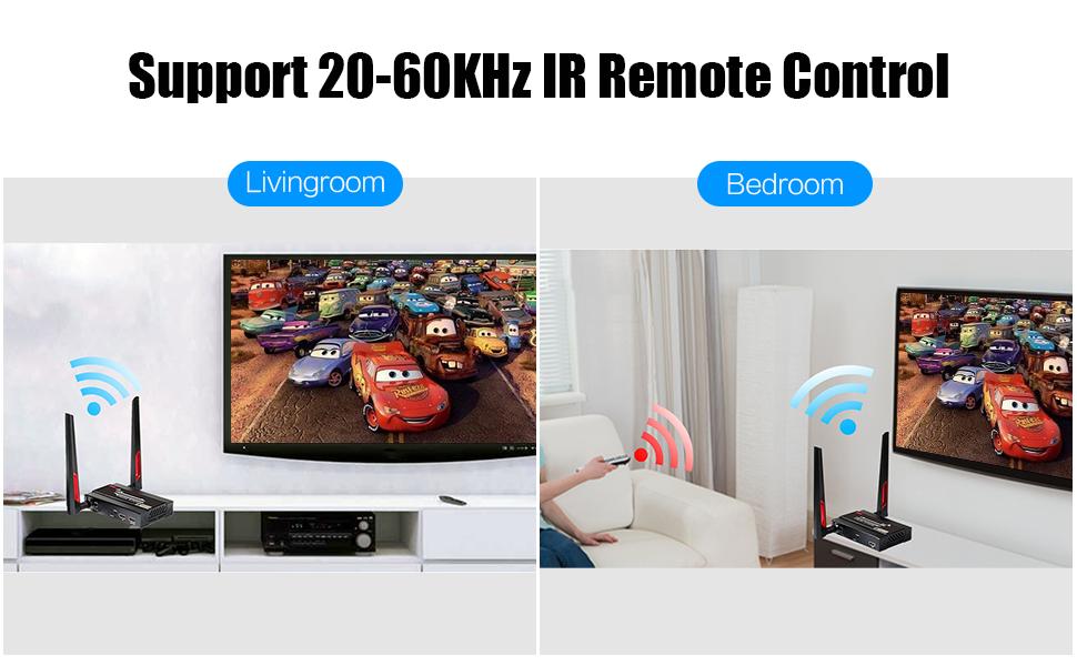 Wireless HDMI Extender,