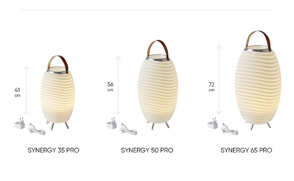 Synergy Pro