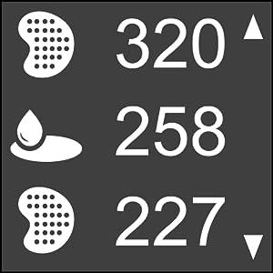 distance to course hazards