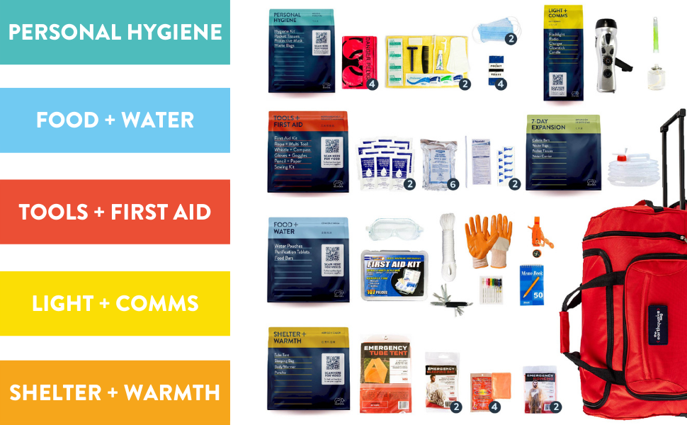 Complete Earthquake Bag 7 Day Products