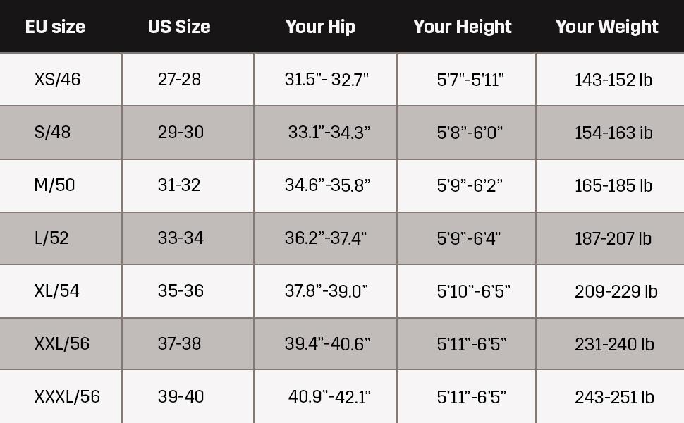 Men's pant size guide
