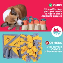 Fossa Snuffle Mat features longer snuffle time