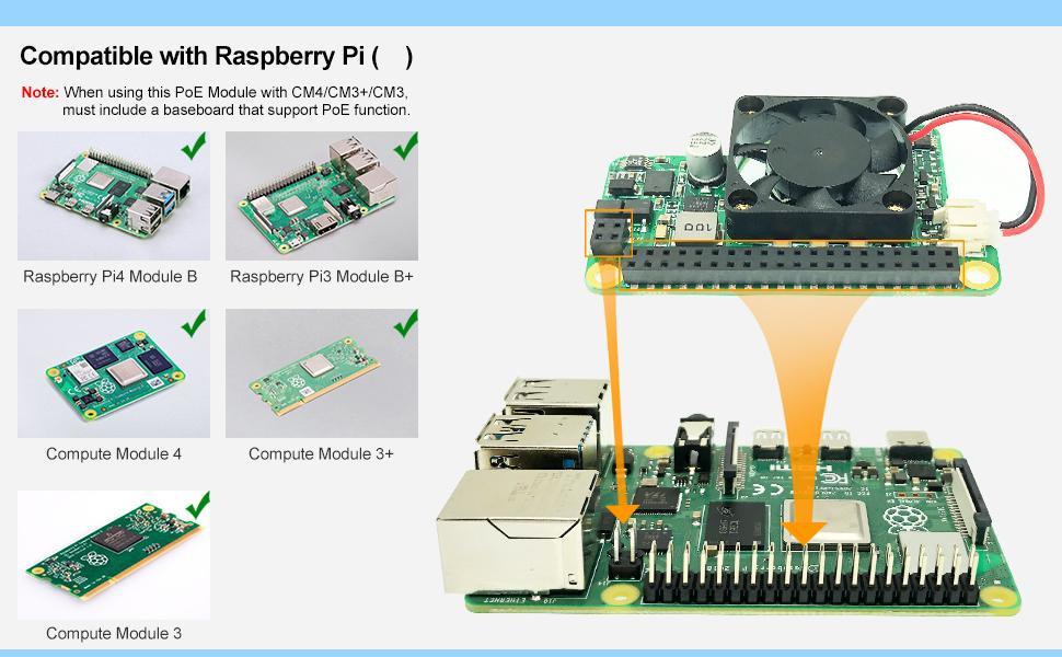 15W POE Module for Raspberry Pi