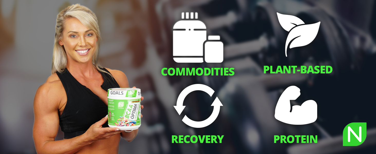 Commodities, Plant Based, Recovery, Protein