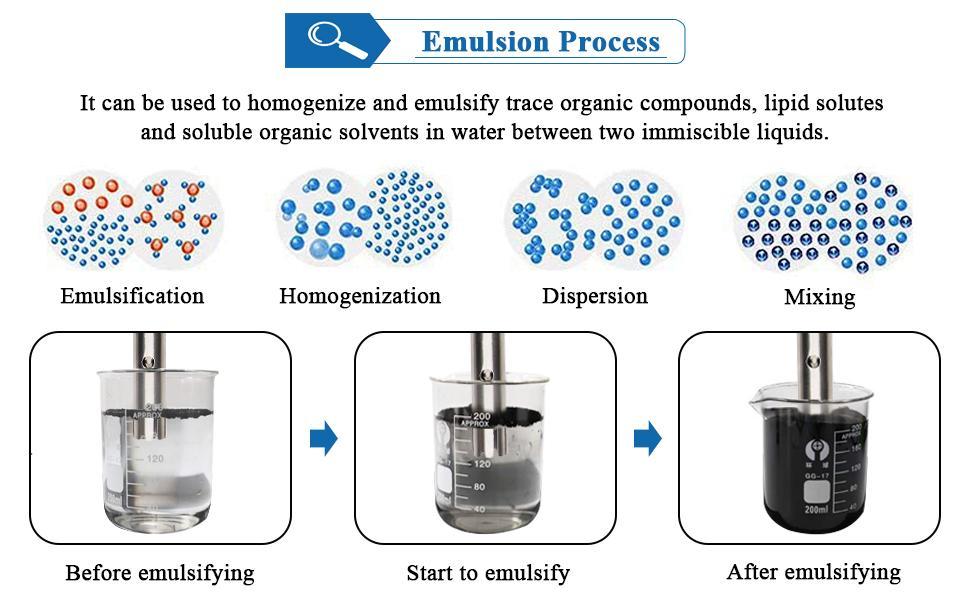 lab homogenizer mixer