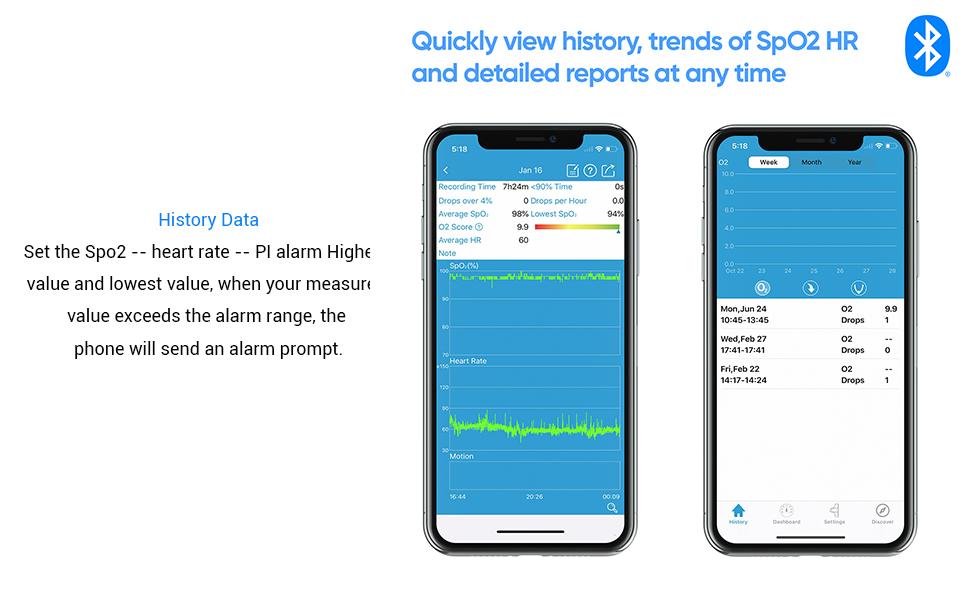 Bluetooth Oximeter History Data
