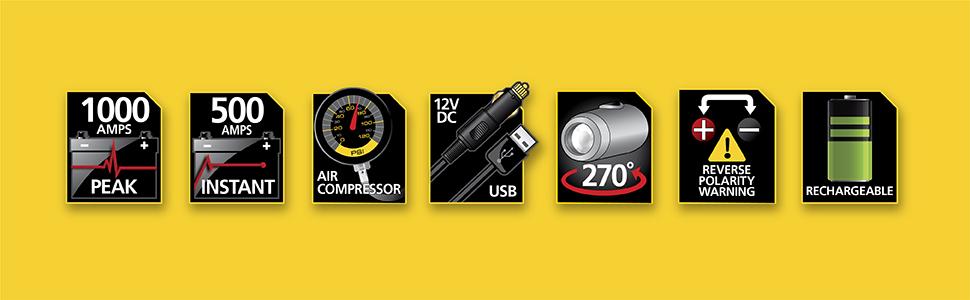 1000 peak amps/500 instant, air compressor, 12V DC and USB.