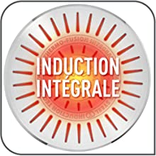 Technologie de fond induction