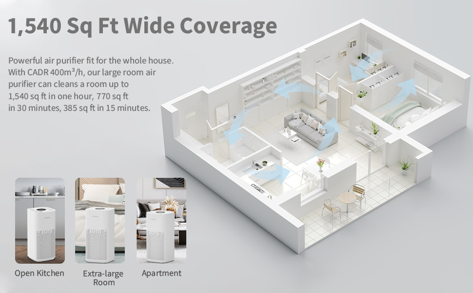 1,540 Sq Ft Wide Coverage