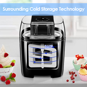 Surrounding Cold Storage Technology
