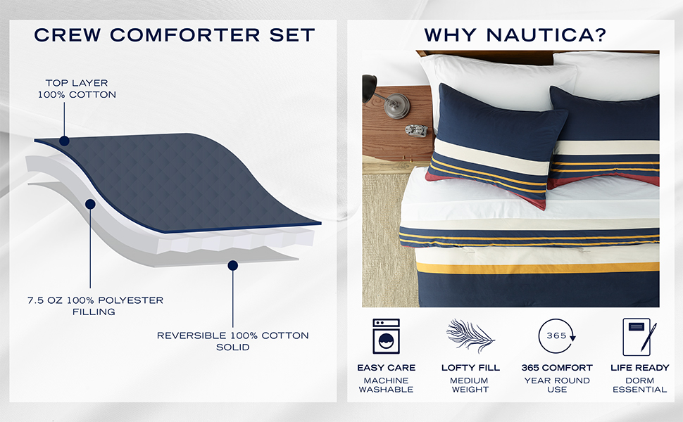 Nautica, College Bedding, light weight, coverlet, shams, stripes, Nautical, male, female, cotton,