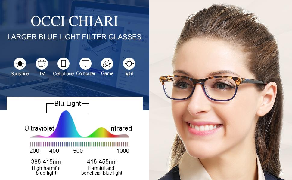 OCCI CHIARI Reading Glasses For Women Cateye Reader 1.0 1.5 2.0 2.5 3.0 3.5