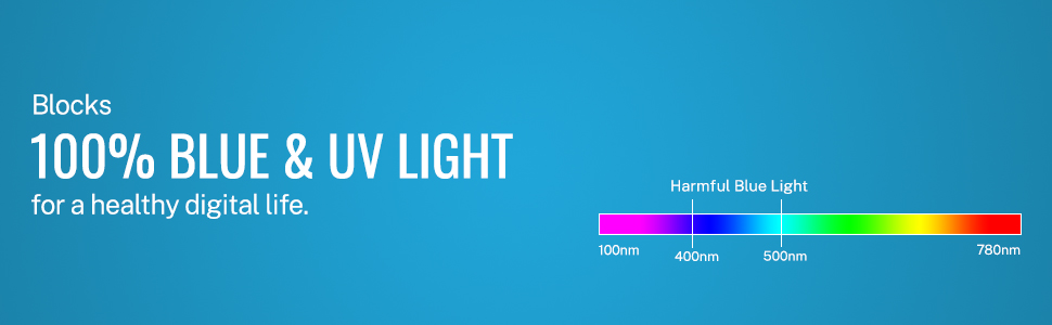 Oculy Lenses filter out all the harmful bluelight