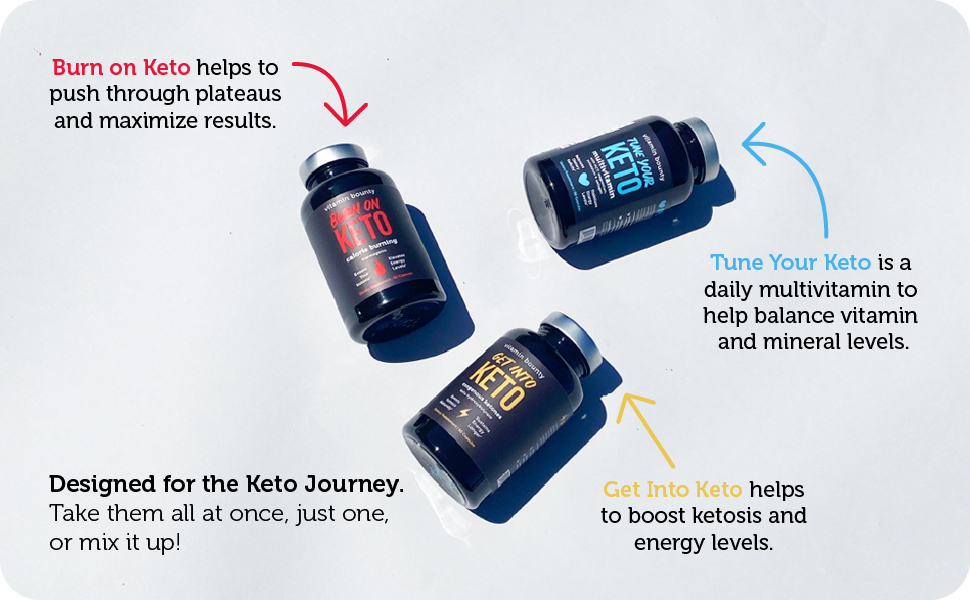 A bundle designed for the keto journey. BHB, Multivitamin and Thermogenic capsules.