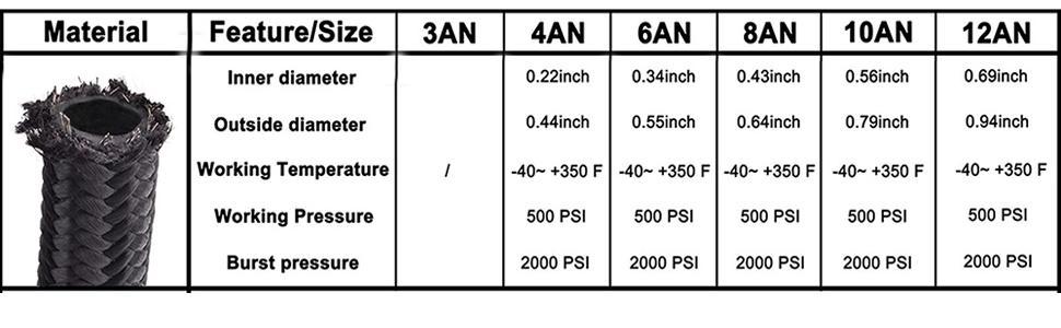 3/8 fuel hose 5/16 fuel line 3/8 fuel line hose fuel hose 3/8 3/8 stainless steel tubing fuel