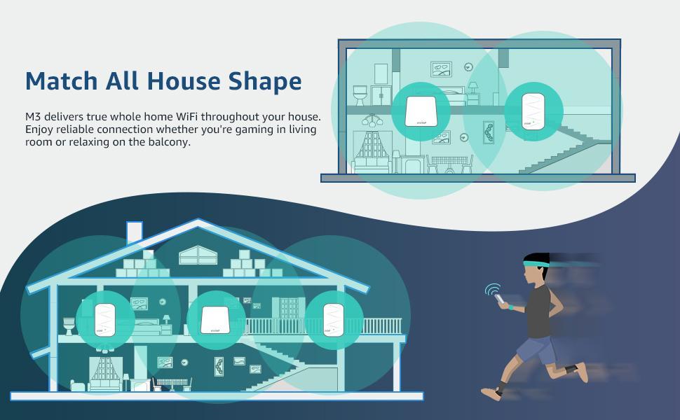 Match all house shape