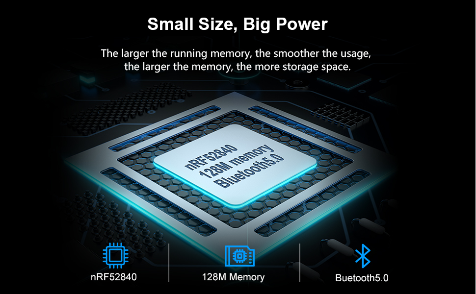 Small Size , Big Power