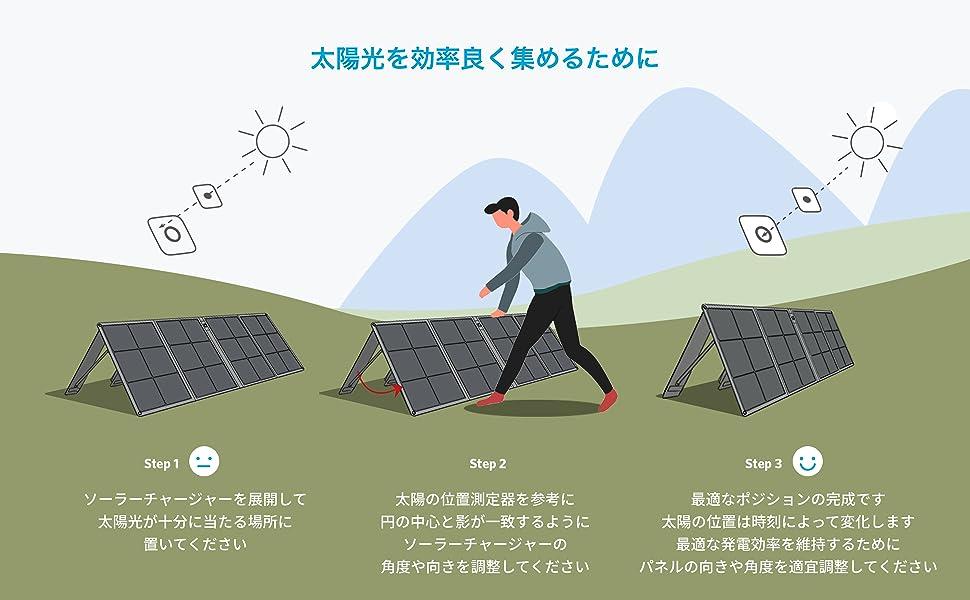 太陽光を効率良く集めるために