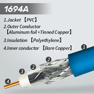 1694A cable