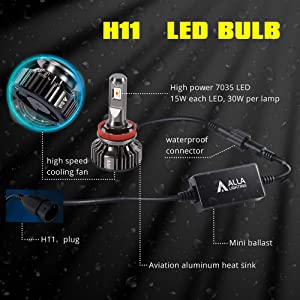 H8 H9 H11 LED Headlights Bulbs Features Conversion Kits
