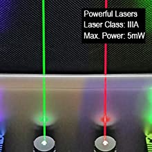 Powerful lasers
