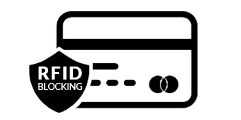 rfid blocking minimalist wallet