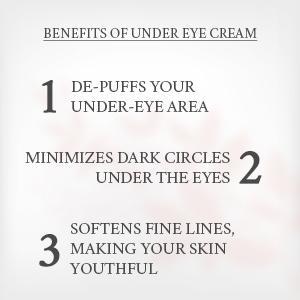 under eye cream,under eye gel for dark circles,under eye cream for dark circle,under eye gel