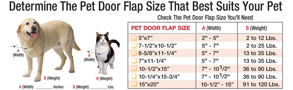 measure your pet to match door flap.