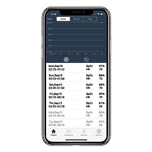 Data recorded on mobile APP