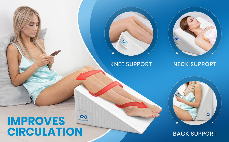 Woman using bed wedge with icons showing it supports knees, neck, and back